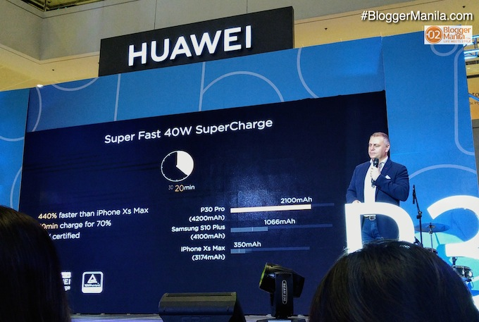 Huawei P30 Features