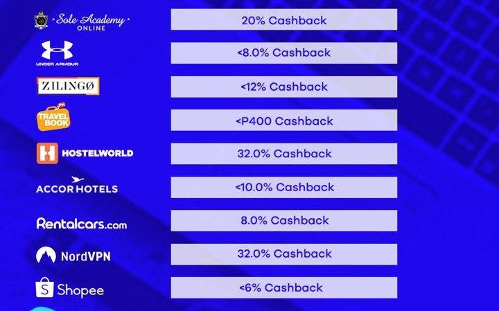 ShopBack CashBack